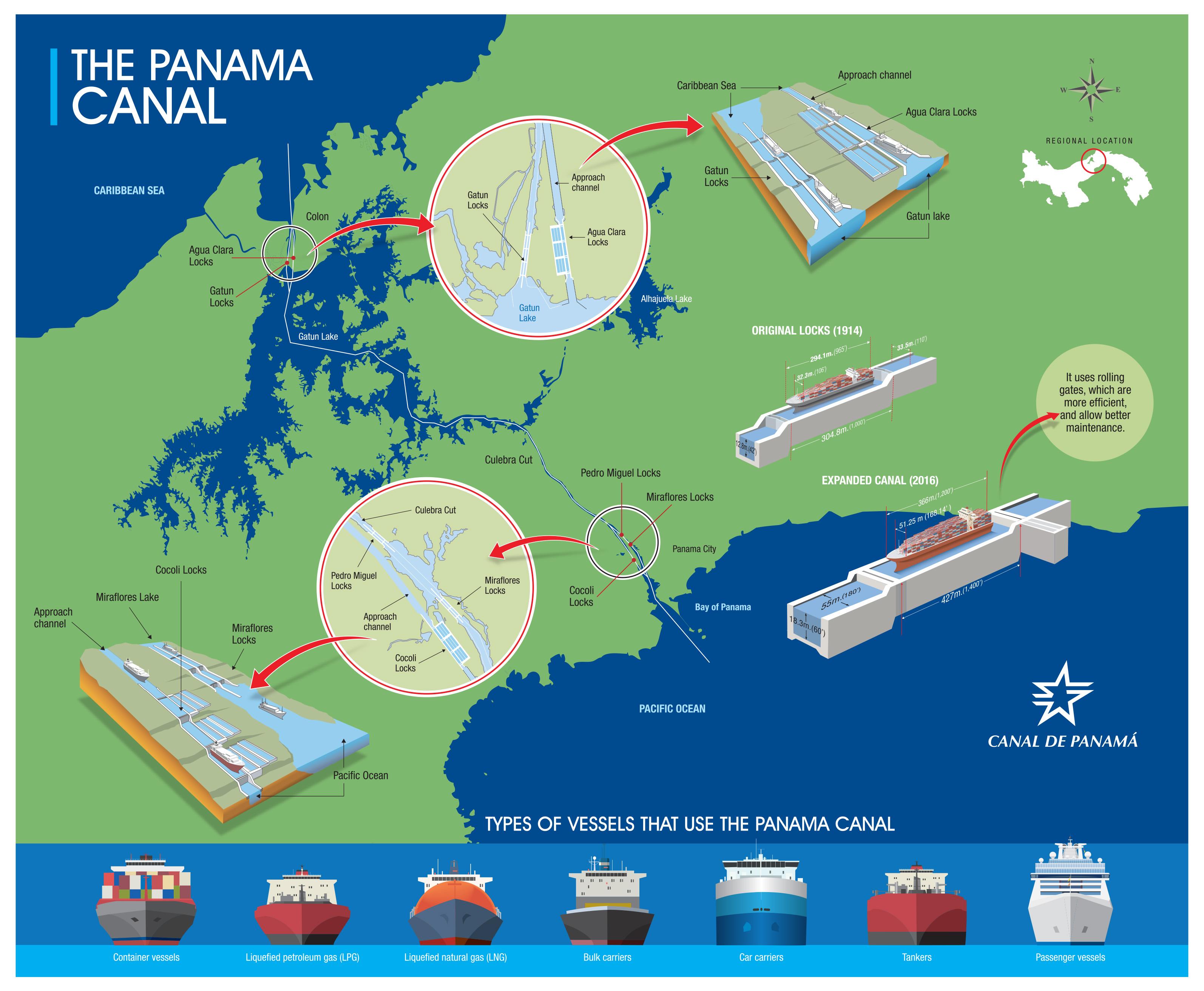 [DIAGRAM_3US]  BW_4818] Process Flow Diagram Panama Canal Schematic Wiring   Process Flow Diagram Panama Canal      Icand Lectr Jebrp Proe Hendil Mohammedshrine Librar Wiring 101