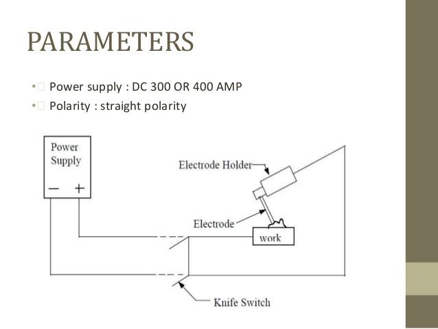 WZ_0094] Hyperbaric Welding Diagram Schematic Wiring | Hyperbaric Welding Diagram |  | Www Mohammedshrine Librar Wiring 101