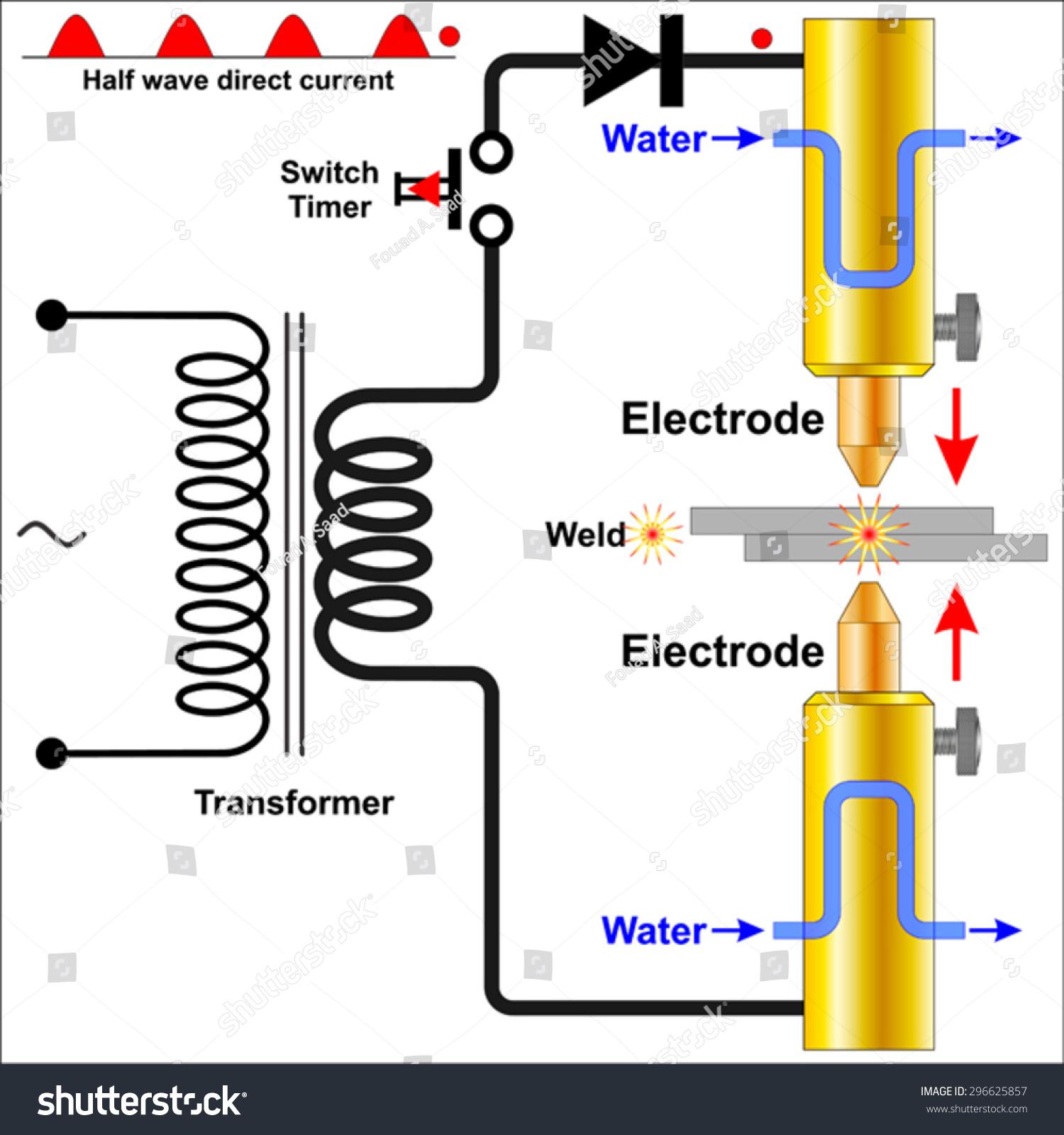 [SCHEMATICS_4UK]  Spot Welding Diagram - Multi Battery Isolator Wiring Diagram for Wiring  Diagram Schematics | Wiring Diagram For Spot Welder |  | Wiring Diagram Schematics