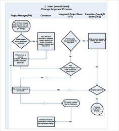 Remarkable 16 Best Sample Flow Charts Images Flowchart Process Flow Chart Wiring Cloud Orsalboapumohammedshrineorg