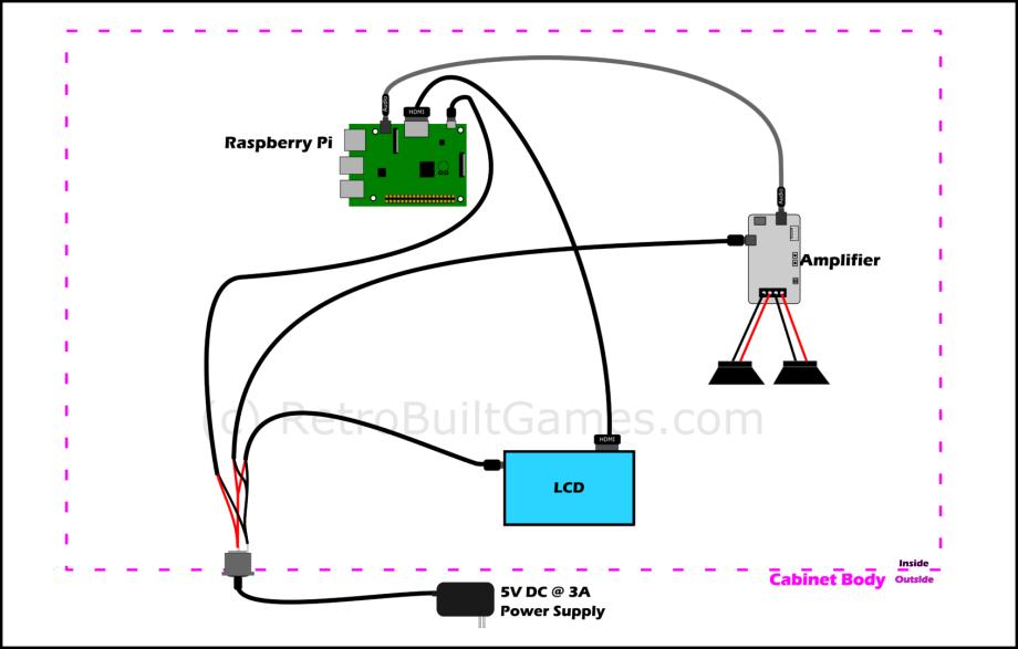 YC_9127] Wiring Diagram Arcade Games Wiring DiagramPap Cajos Mohammedshrine Librar Wiring 101