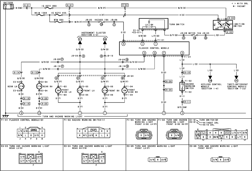 2008 Mazda 3 Wiring Diagrams - 2002 Chevy Astro Fuse Box Layout -  wire-diag.cukk.jeanjaures37.frWiring Diagram