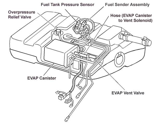Xv 2443  2002 Camaro Engine Diagram Wiring Diagram
