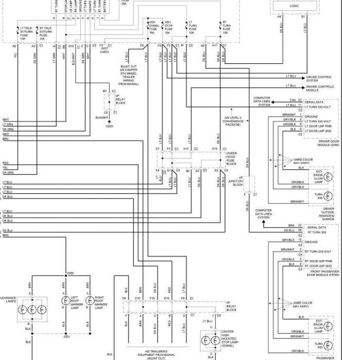 [DIAGRAM_38EU]  YS_2487] 2007 Silverado Wiring Diagram Wiring Diagram | 2007 Chevy Truck Wiring |  | Coun Penghe Ilari Gresi Chro Carn Ospor Garna Grebs Unho Rele  Mohammedshrine Librar Wiring 101