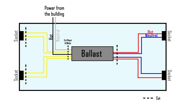 Pleasant How To Bypass A Ballast 1000Bulbs Com Wiring Cloud Ymoonsalvmohammedshrineorg