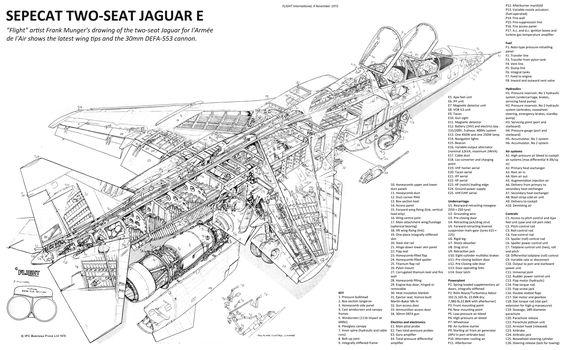 Swell Sepecat Jaguar E Cutaway Auto Electrical Wiring Diagram Wiring Cloud Vieworaidewilluminateatxorg
