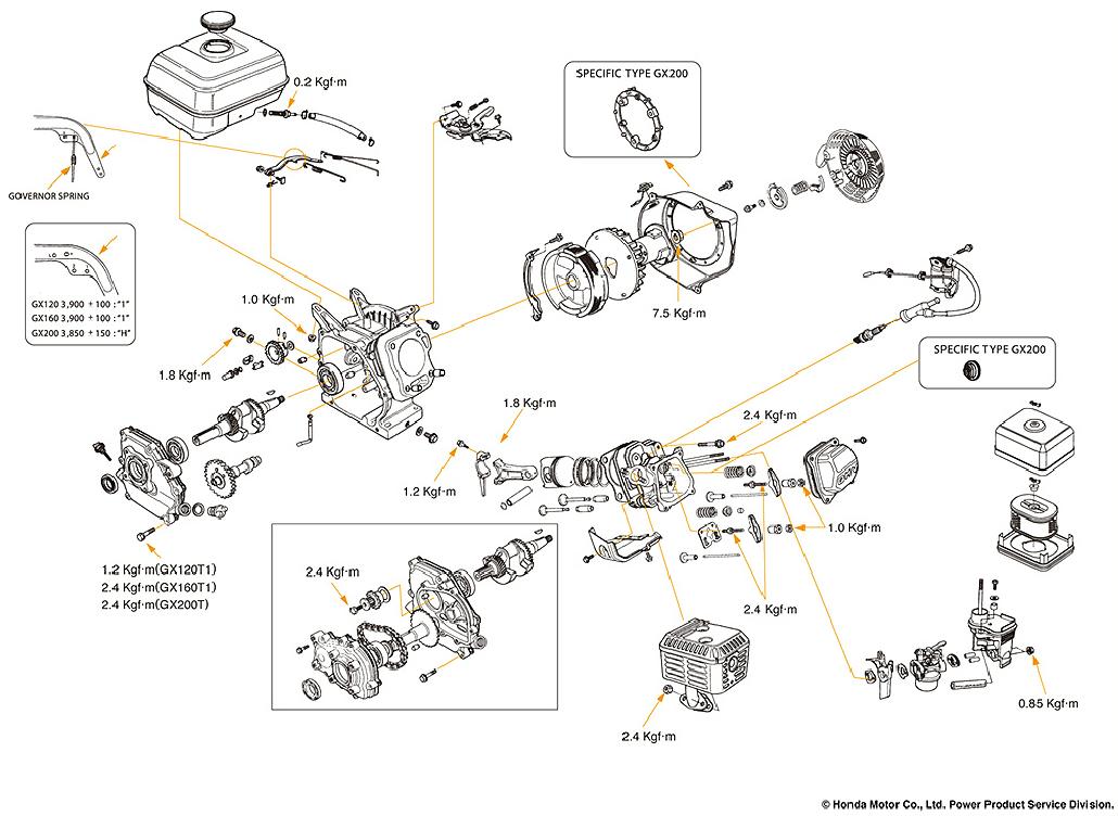 Re 2225 Generator Wiring Diagram For Honda Gx 120 Wiring Diagram