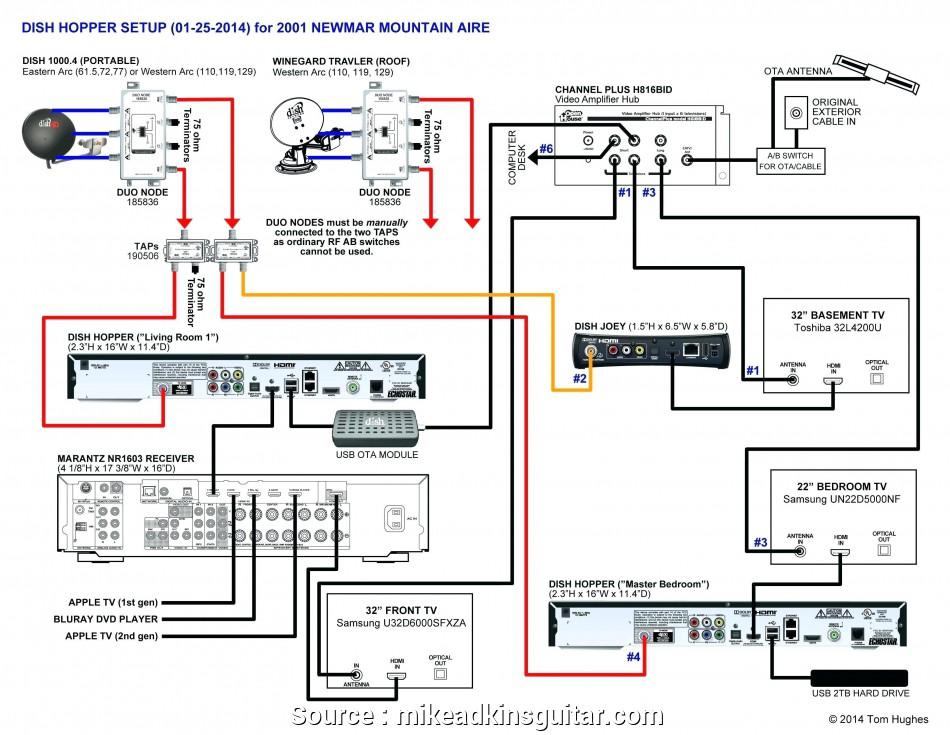 ze_0895] cat 6 connector wiring diagram free diagram cat 6 wiring diagram visio cable management visio stencils panduit kook usly phae mohammedshrine librar wiring 101
