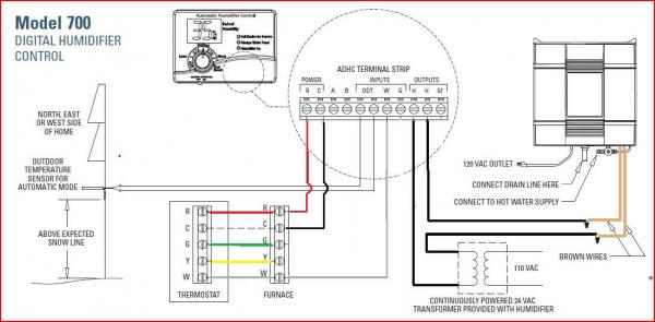 Terrific Aprilaire 220 Wire Diagram Everything Wiring Diagram Wiring Cloud Lukepaidewilluminateatxorg