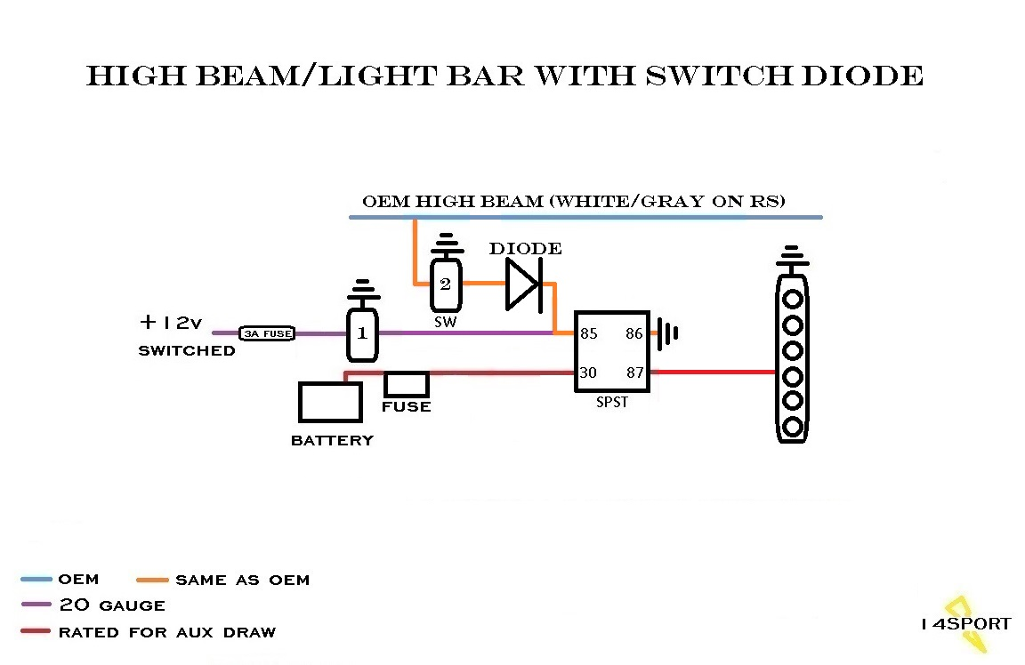 [DIAGRAM_5NL]  HC_2390] Wiring A Light Bar To High Beams Download Diagram | Led Highbeam Light Bar Wiring Diagram |  | Inst Aryon Sapebe Numap Cette Mohammedshrine Librar Wiring 101