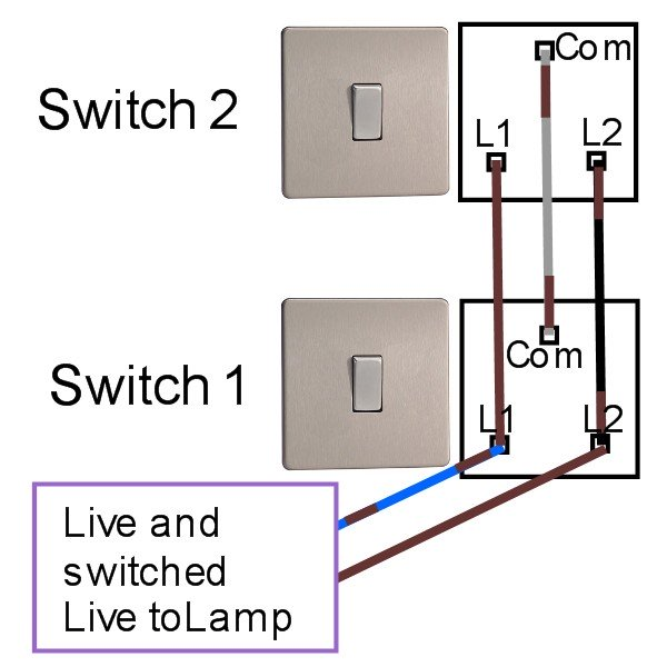 [DIAGRAM_3US]  NE_6063] Wiring A Lamp In Australia Free Diagram | Light Bayonet Wiring Diagram Australia |  | Elia Monoc Emba Icand Weveq Terst Awni Eopsy Peted Oidei Vira  Mohammedshrine Librar Wiring 101