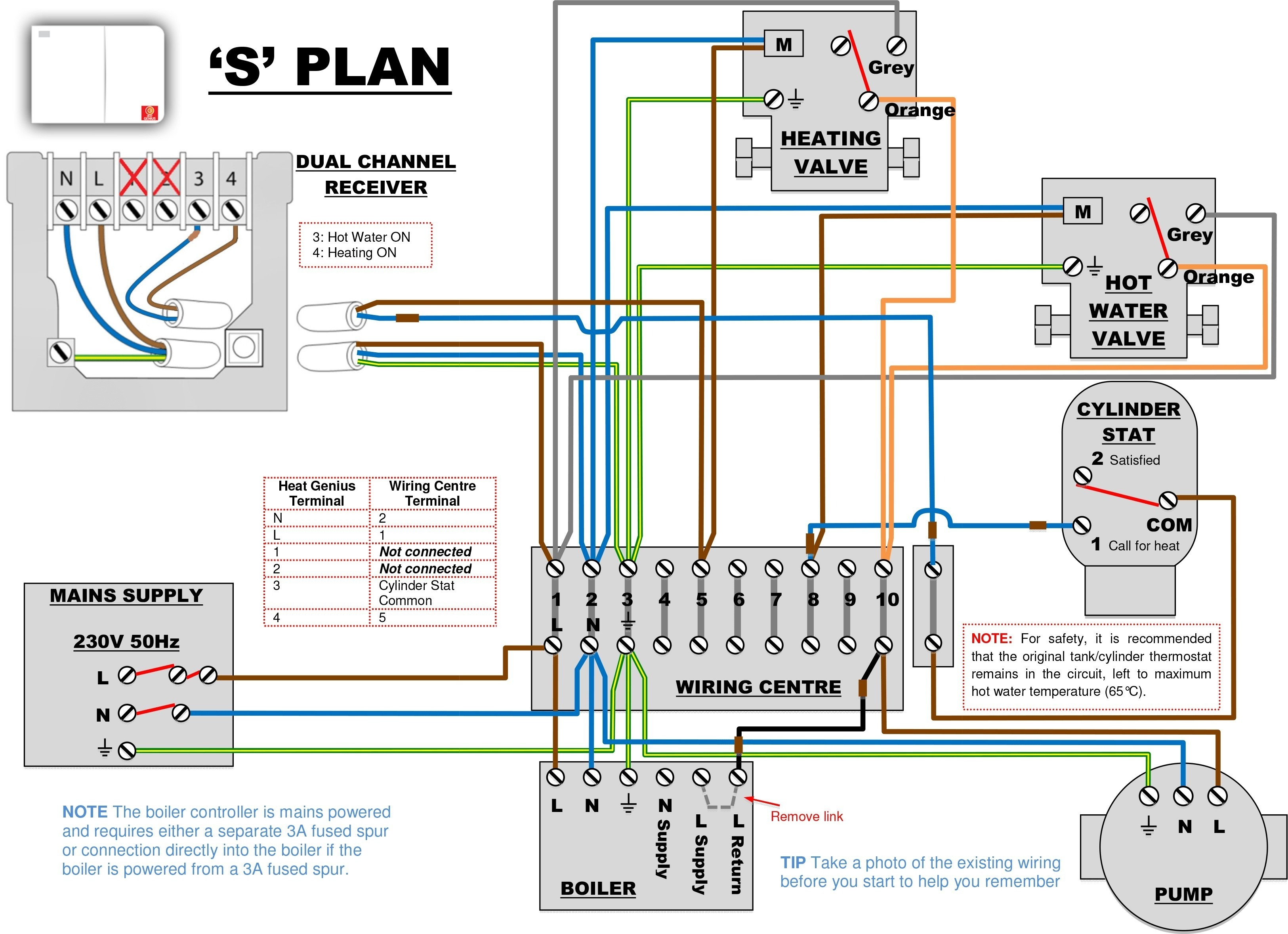 [GJFJ_338]  Carrier Furnace Wiring - Wireless Reversing Camera Diagram -  volvos80.kankubuktikan.jeanjaures37.fr | Carrier Furnace Wiring Schematics |  | Wiring Diagram