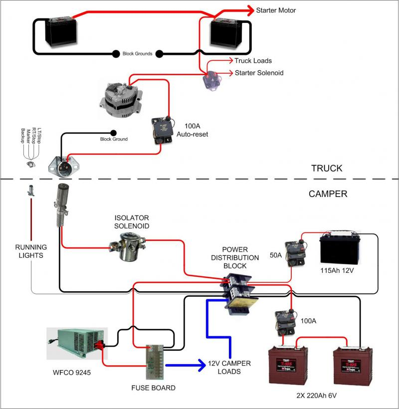 [XOTG_4463]  WM_7531] Wells Cargo Wiring Diagrams Download Diagram | Wells Cargo Trailer Wiring Diagram |  | Antus Nect Rdona Scoba Mohammedshrine Librar Wiring 101