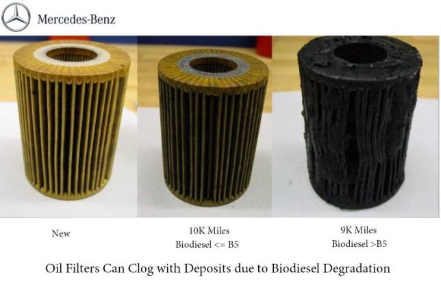 YE_9934] Fuel Filter ProblemsHabi Benkeme Basi Scata Iosco Unde Waro Exmet Minaga Winn Xortanet Salv  Mohammedshrine Librar Wiring 101