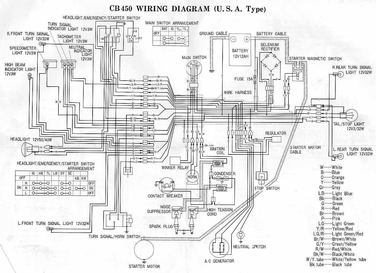 KH_9480] 1971 Honda Cl70 Wiring Diagram Free DiagramAriot Tool Scoba Stre Over Marki Xolia Mohammedshrine Librar Wiring 101