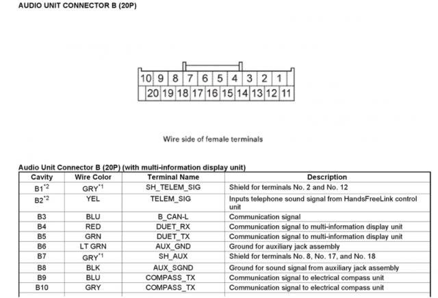 Hm 0304 Axxess Aswc 1 Wiring Diagram Wiring Diagram