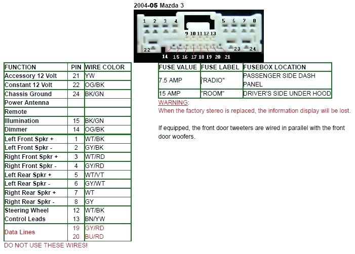 2006 Mazda 3 Headlight Wiring Diagram from static-cdn.imageservice.cloud
