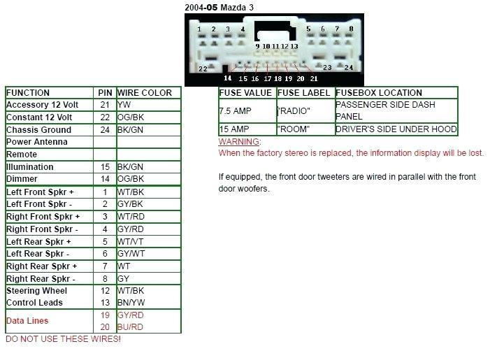 2018 Mazda 3 Audio Wiring Diagram