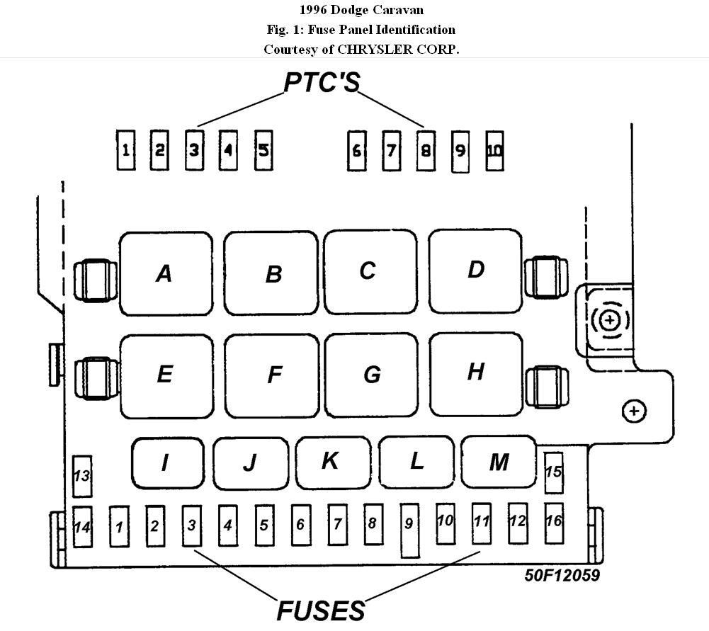 Awesome Fuse Box 1996 Dodge Van Wiring Diagram Wiring Cloud Onicaxeromohammedshrineorg