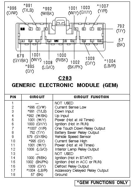 Gk 6587 1995 Ford Explorer Radio Wiring Diagram View Diagram Wiring Diagrams I Schematic Wiring