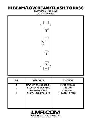 od_9054] mustang headlight switch connector 8793 lmrcom mustang headlight  free diagram  dylit dness dogan boapu mohammedshrine librar wiring 101