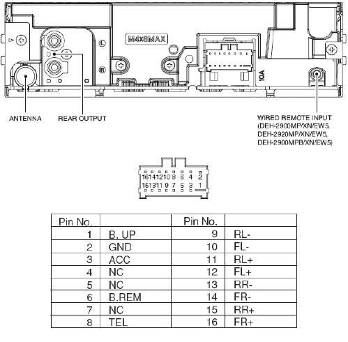 [TBQL_4184]  OW_8320] Wiring Diagram Likewise Pioneer Deh Wiring Diagram On Pioneer Deh  11E Wiring Diagram | Pioneer Deh 11e Wiring Harness Diagram |  | Effl Ructi Indi Egre Ymoon Frag Pical Isop Benkeme Mohammedshrine Librar  Wiring 101