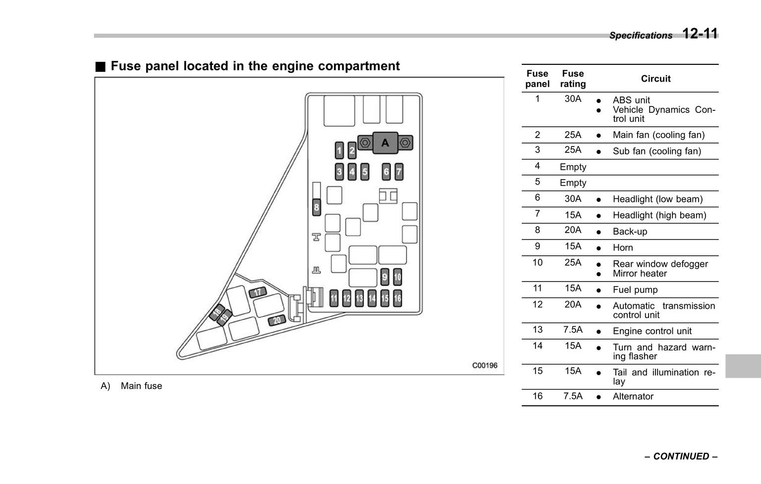 vg_3025] subaru impreza alternator fuse box diagram wiring diagram  www mohammedshrine librar wiring 101