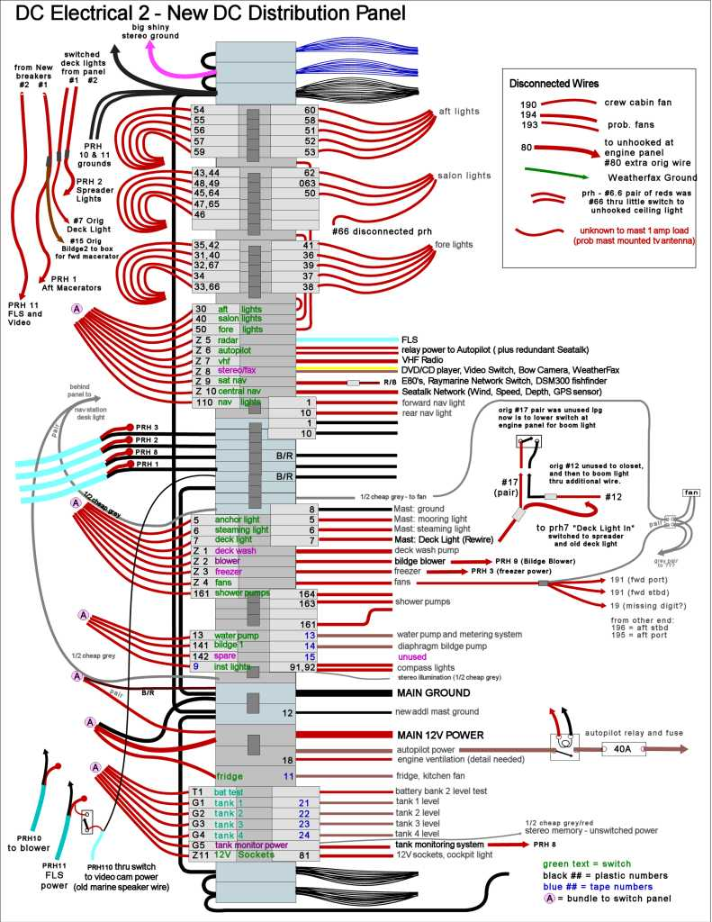[SCHEMATICS_48ZD]  EZ_8988] Marine Wiring Panel Also Electrical Distribution Panel Wiring  Diagrams Download Diagram | Dc Distribution Panel Wiring Diagram |  | Inst Unec Hendil Mohammedshrine Librar Wiring 101