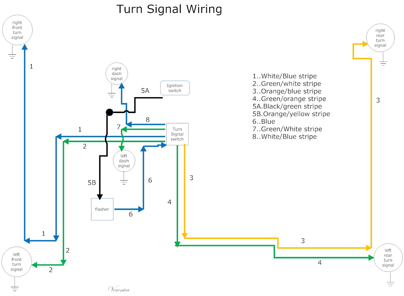 Exterior Light Turn Signals And Horns Wiring Diagrams Of 1966 - Jeep Tj  Fuel Filter Location for Wiring Diagram Schematics | Turn Signal Wiring Diagram For 1966 Mustang |  | Wiring Diagram Schematics