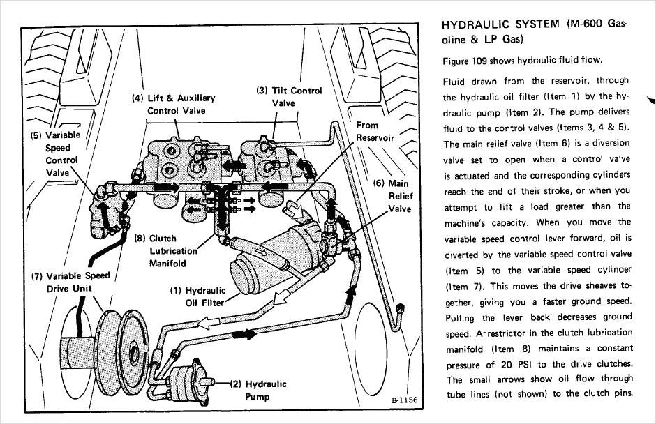 763 bobcat hydraulic schematic mv 3336  bobcat 763 hydraulic system diagram schematic wiring  bobcat 763 hydraulic system diagram