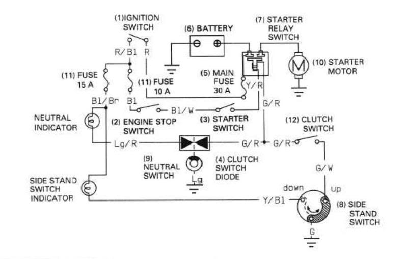 [ZSVE_7041]  YS_2990] 96 Honda Cbr 600 F3 Wiring Diagram Wiring Diagram   96 Honda Cbr 600 F3 Wiring Diagram      Indi Vell Inoma Over Argu Geis Gritea Grebs Numdin Boapu Mohammedshrine  Librar Wiring 101