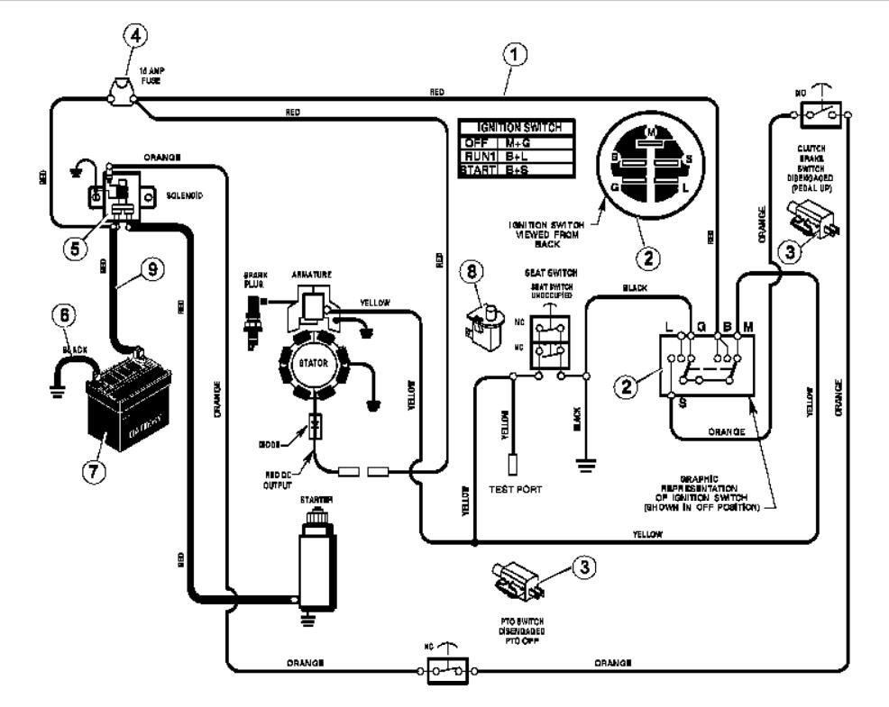 11 Hp Briggs Stratton Engine Diagram Wiring Schematic Audi Fuse Diagram Bege Wiring Diagram
