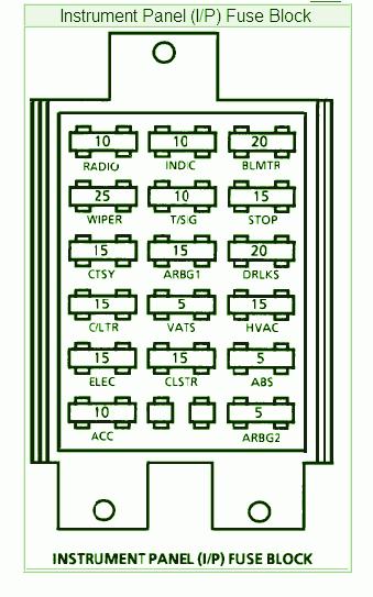 AG_3999] 1993 Buick Regal Fuse Box Diagram Free DiagramItive Usly Gue45 Mohammedshrine Librar Wiring 101