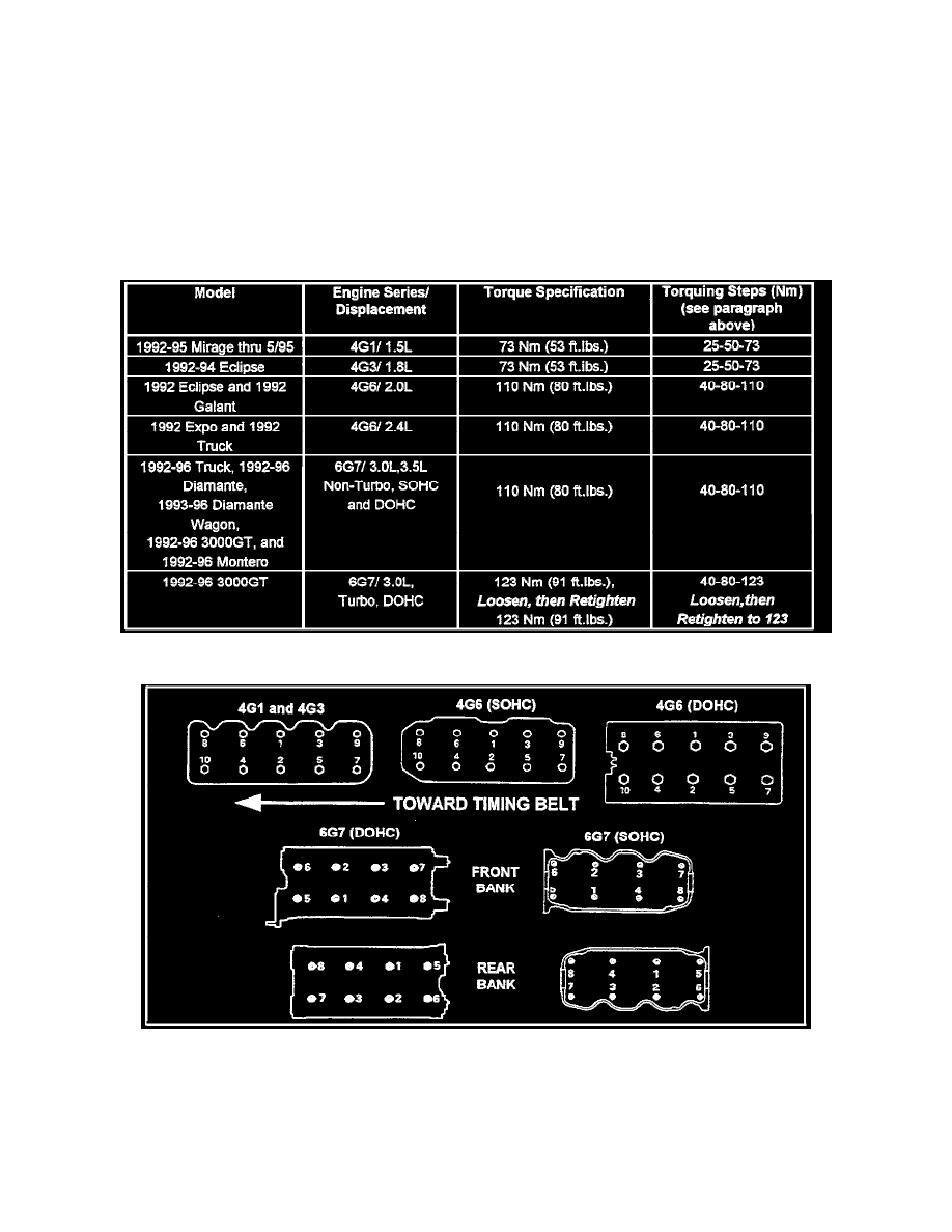 Tg 8514 1993 Mitsubishi Montero Fuse Box Diagram Wiring Diagram