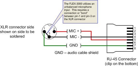 mh_5471] xlr wiring usb to xlr wiring diagram 3 pin xlr connector wiring diagram caci.aidew.illuminateatx.org