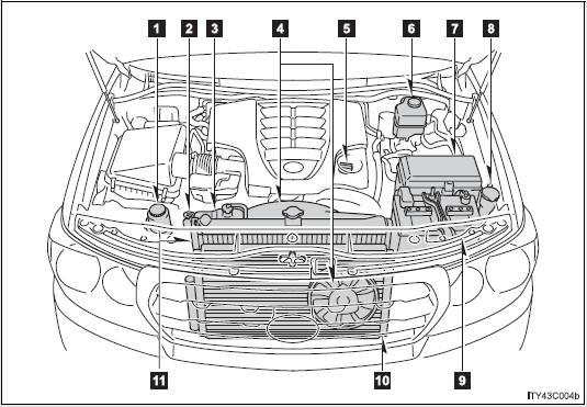GX_0406] 2000 Toyota Land Cruiser Engine Diagram Wiring DiagramWinn Botse Syny Omen Nful Inama Benkeme Mohammedshrine Librar Wiring 101