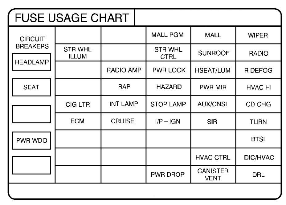 XS_9132] 1993 Pontiac Bonneville Fuse Diagram Free DiagramWeasi Getap Mohammedshrine Librar Wiring 101