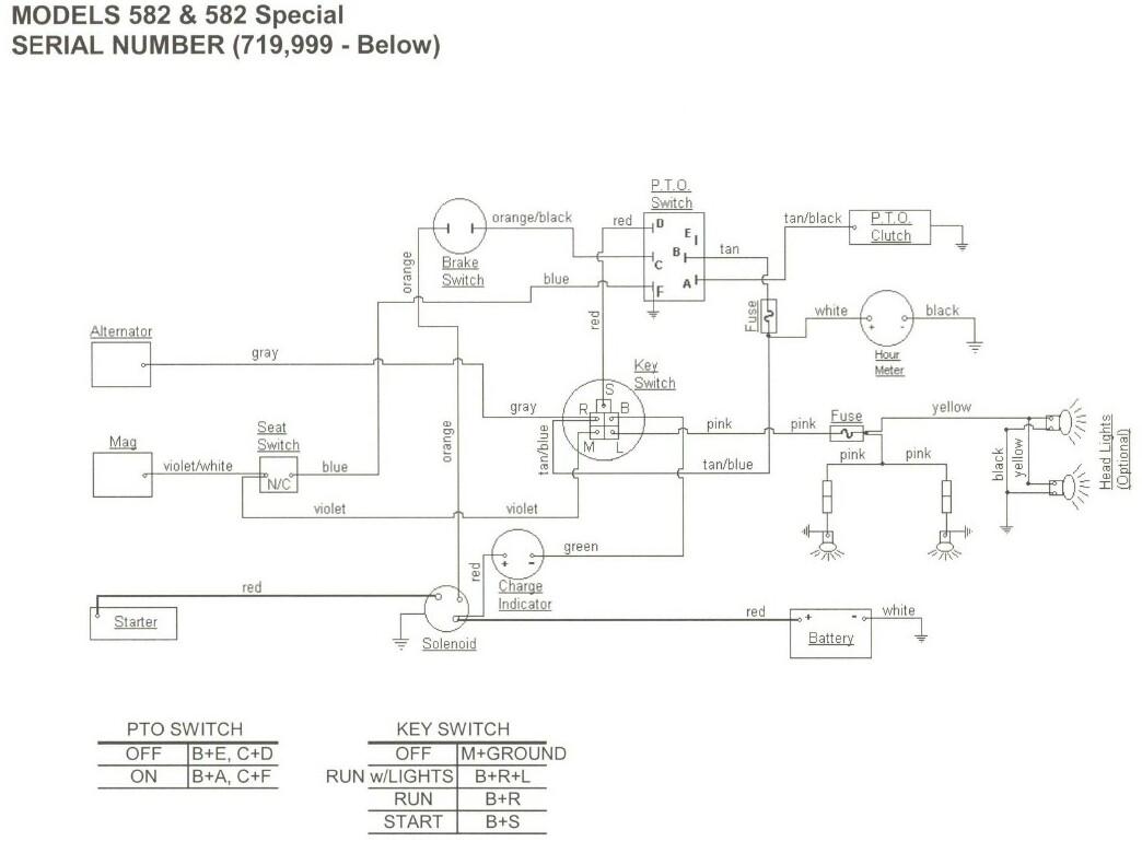 cub cadet ltx 1046 wiring diagram wm 0048  wiring diagram moreover cub cadet ltx 1046 on cub cadet  wiring diagram moreover cub cadet ltx