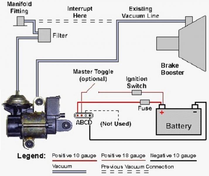 [DIAGRAM_0HG]  MS_6229] Vacuum Pump Alternatives Vacuum Pump Wiring Diagram 0 Wiring  Diagram | Volvo Vacuum Pump Wiring |  | Targ Tran Ymoon Salv Mohammedshrine Librar Wiring 101