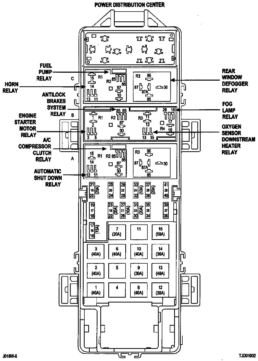 wiring diagram 2003 wrangler tj fuse box wiring diagram data  tj fuse box wiring diagram data