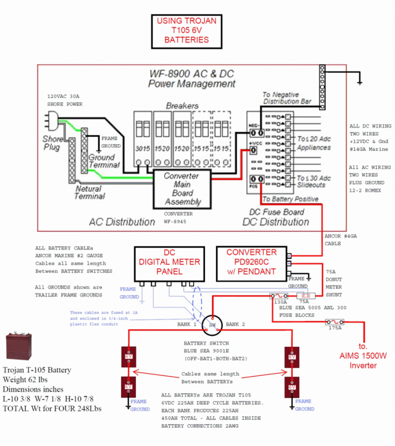 [DIAGRAM_38IS]  MW_0388] Dutchmen Rv Wiring Diagram Download Diagram | Dutchmen Camper Wiring Diagram |  | Strai Ponge Ommit Sapebe Mohammedshrine Librar Wiring 101