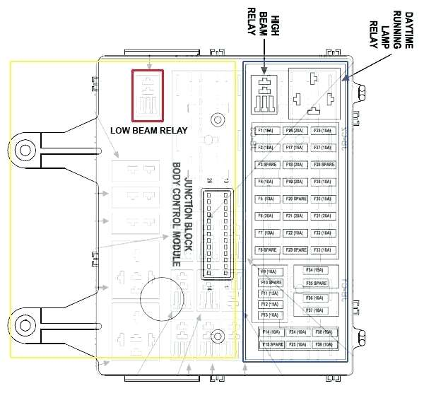 2006 liberty fuse box diagram - wiring diagram page zone-fix -  zone-fix.granballodicomo.it  granballodicomo.it