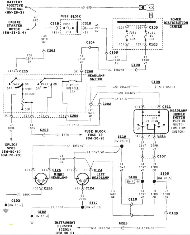 1999 jeep tj wiring diagram - wiring diagram fat-silverado-a -  fat-silverado-a.disnar.it  disnar.it