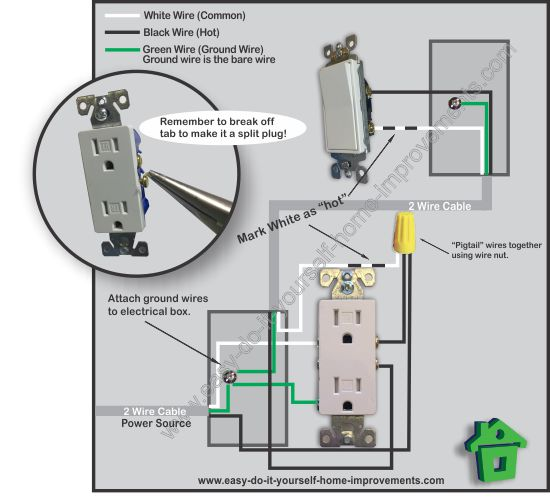 Marvelous Switched Outlet Wiring Diagram Wiring Cloud Ittabisraaidewilluminateatxorg