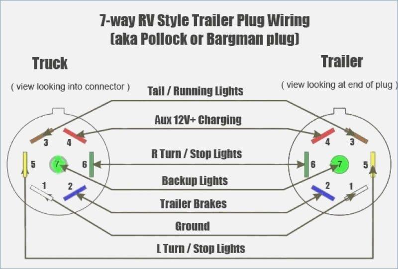 [FPWZ_2684]  ZD_6428] Trailer Wiring Harness On 7 Blade Trailer Connector Wiring Diagram  Schematic Wiring | 7 Way Wiring Harness |  | Siry Xorcede Mohammedshrine Librar Wiring 101
