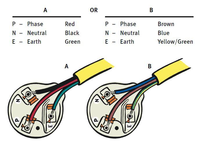 aurtralia extension cord plug wiring diagram  pietrodavico