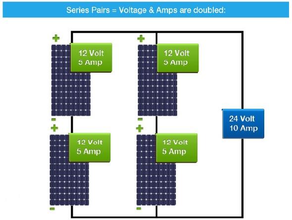 Nt 5344 Backup Circuit Diagram 24 Volt Solar Panel Wiring Diagram Portable Download Diagram