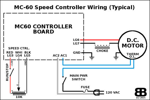 [DIAGRAM_38IS]  XL_6300] Mc 60 Wiring Diagram Download Diagram | Mc 60 Controller Wiring Diagram |  | Gresi Momece Mohammedshrine Librar Wiring 101