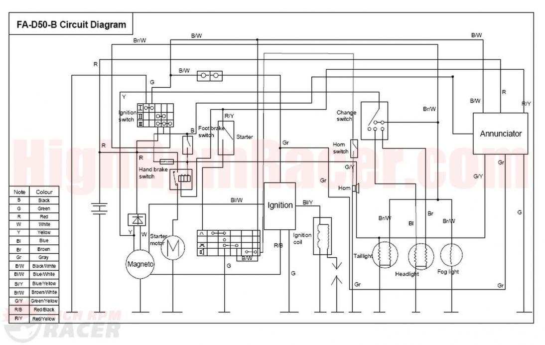 Kazuma Atv Wiring Diagram - 97 Vw Cabrio Wiring Diagram -  cusshman.tukune.jeanjaures37.frWiring Diagram Resource