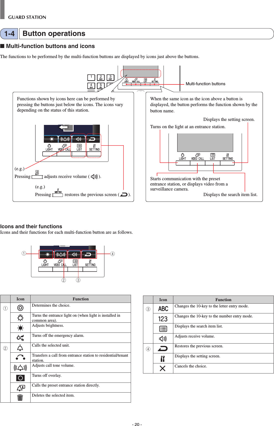 Aiphone Video Intercom Wiring Diagram from static-cdn.imageservice.cloud